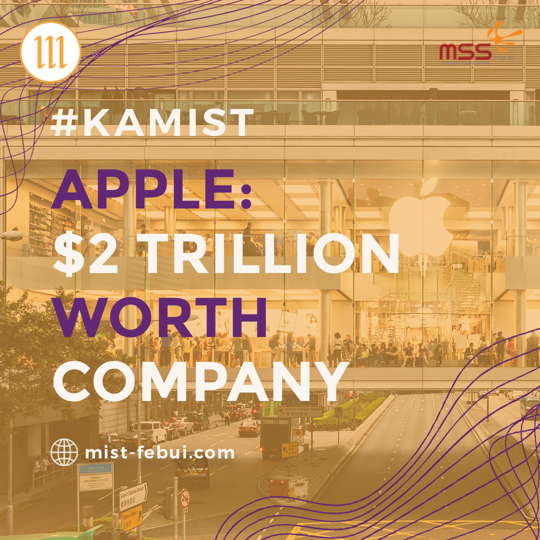 Apple: $2 trillion Worth Company